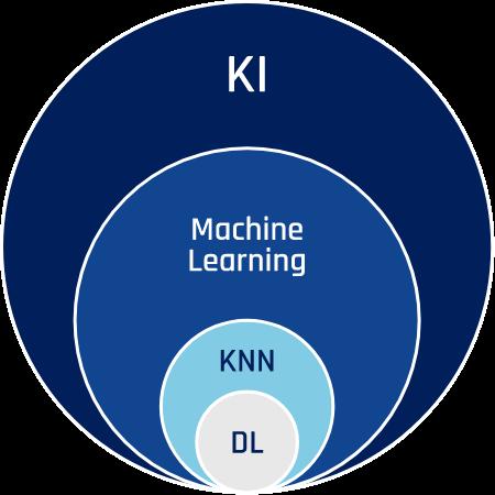 illu_ki-struktur